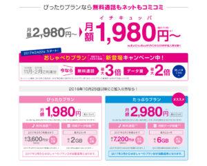 UQ mobile 料金プラン